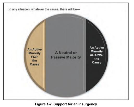 """aus einem Handbuch für """"unkonventionelle Kriegführung"""" der Sondereinsatzkräfte des U.S.-Militärs 2010"""